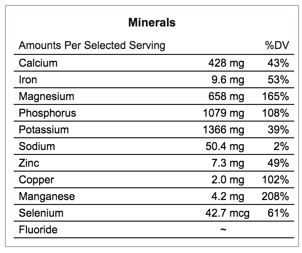 Flaxseed Mineral Content