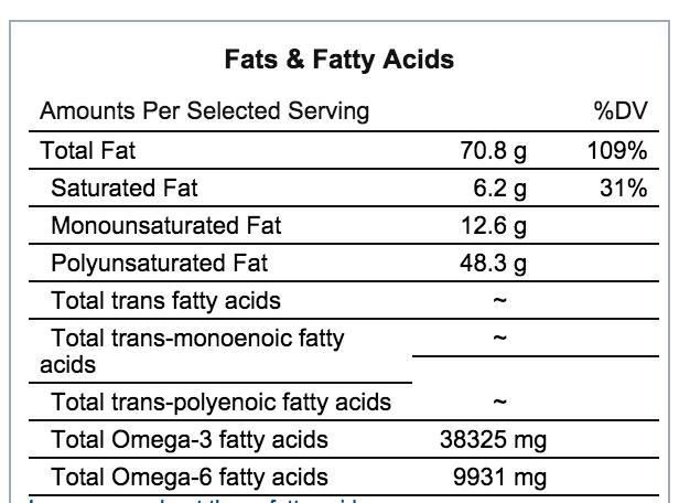 Flaxseed Fatty Acids