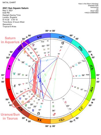 Chandra Symbol for Sun 14 Taurus: