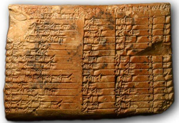 The celebrated Babylonian mathematical tablet Plimpton 322. Credit: Christine Proust and Columbia University
