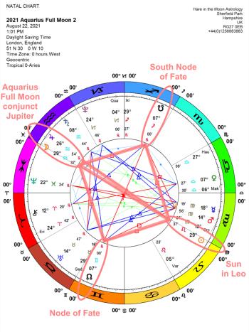 The Chandra Symbol for Double Full Moon Aquarius 30