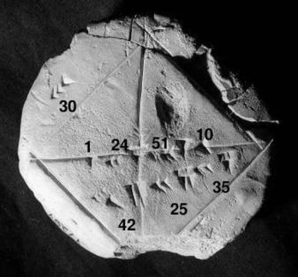 Babylonian tablet YBC 7289 showing the sexagesimal number 1; 24, 51, 10 approximating √2 ( CC by SA 2.5 )