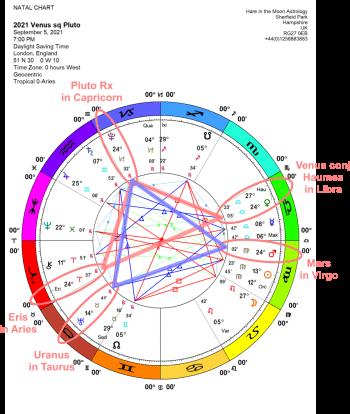 Chandra Symbol Venus 25 Libra