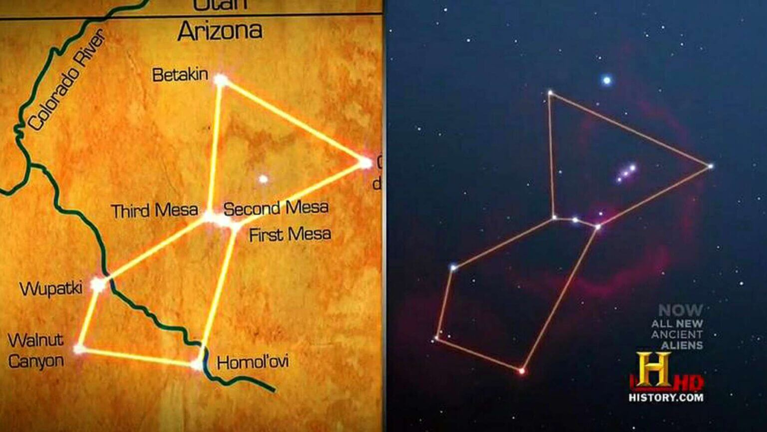 The three Hopi Mesas align perfectly with the constellation of Orion © History.com